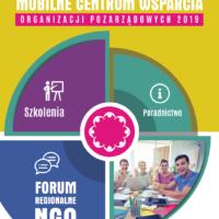 Zaproszenie na II REGIONALNE FORUM NGO
